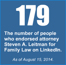Number of people who endorsed SL on LinkedIn - blue background with white text - 179 through 08.15.14